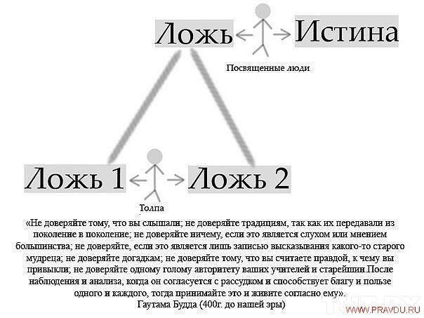 Слова русского языка - значения - Страница 2 295120df153dabf07623ffc8a2ca8c99