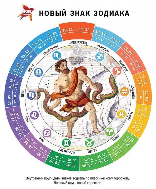 стихи о весах гороскоп