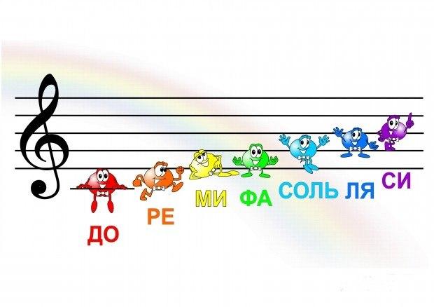 Картинки музыкальные ключи